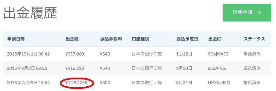 スクリーンショット 2015-10-01 22.14.50